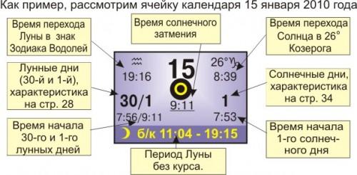 ...периоды растущей и стареющей Луны, периоды новолуний, полнолуний и затмений, периоды прохождения Луны и Солнца по