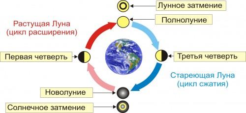 Календарь 2013-2